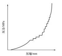 电动螺旋压力机对异型耐火砖成型的影响